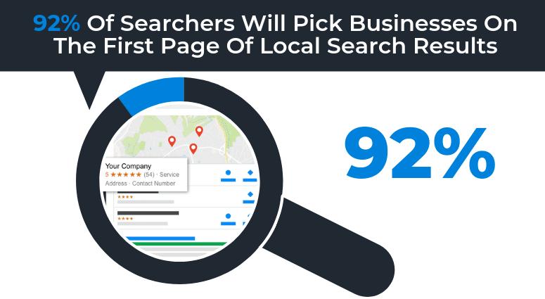 Local Seo Stats Search